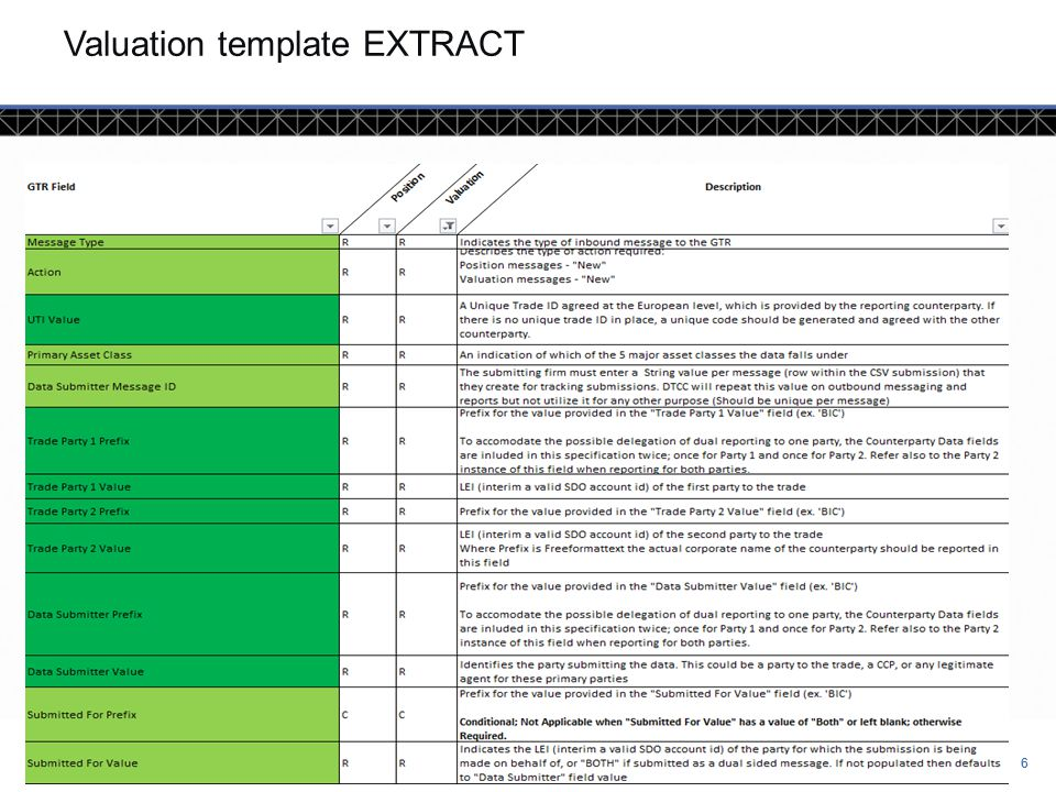 © DTCC 7 7 Valuation template EXTRACT