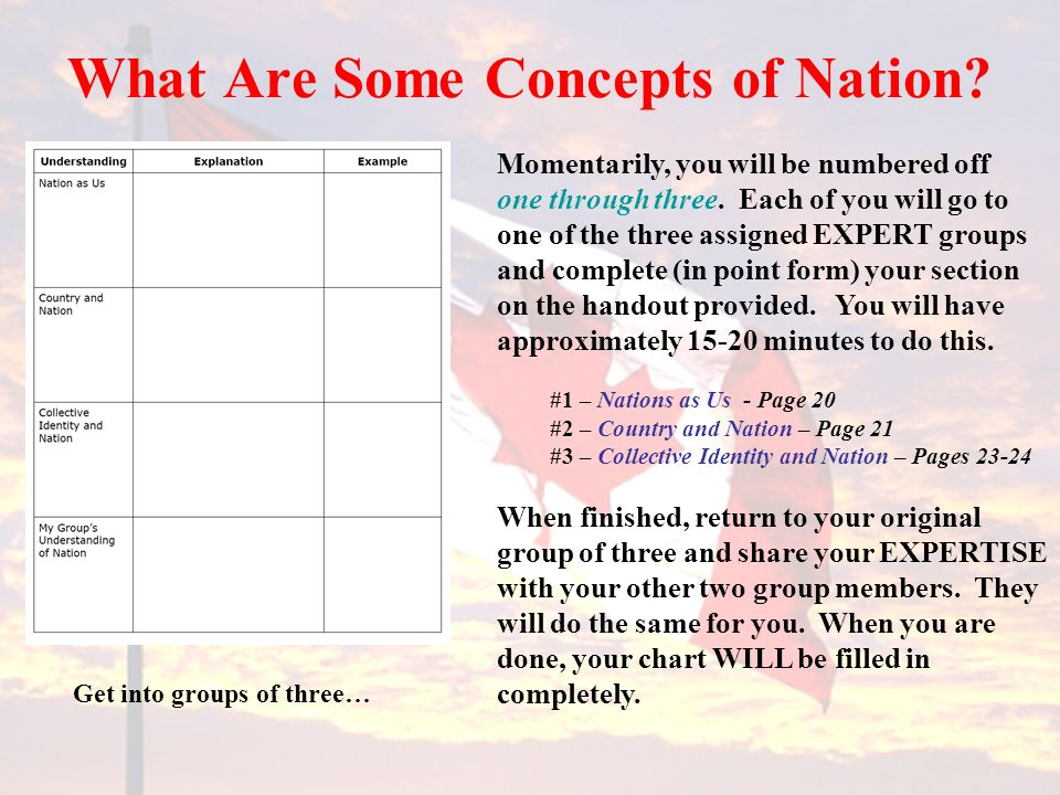 What Are Some Concepts of Nation.Momentarily, you will be numbered off one through three.