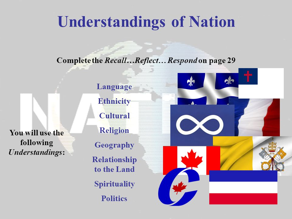 Understandings of Nation Complete the Recall…Reflect… Respond on page 29 You will use the following Understandings: Language Ethnicity Cultural Religion Geography Relationship to the Land Spirituality Politics