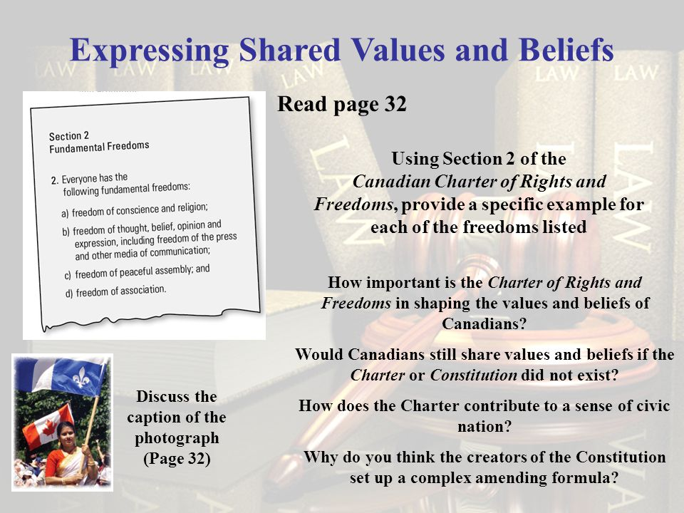 Expressing Shared Values and Beliefs Read page 32 Using Section 2 of the Canadian Charter of Rights and Freedoms, provide a specific example for each of the freedoms listed How important is the Charter of Rights and Freedoms in shaping the values and beliefs of Canadians.