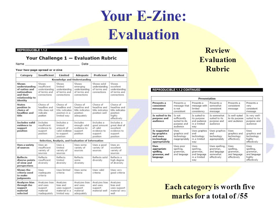 Your E-Zine: Evaluation Review Evaluation Rubric Each category is worth five marks for a total of /55