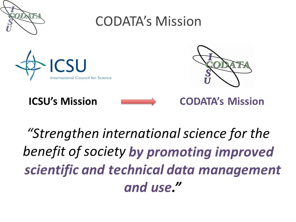 CODATA: international collaboration for Open Scientific Data International and national aspects of data policy.