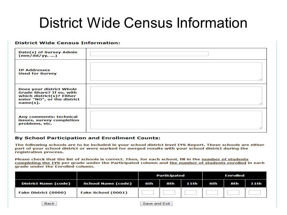 District Wide Census Information