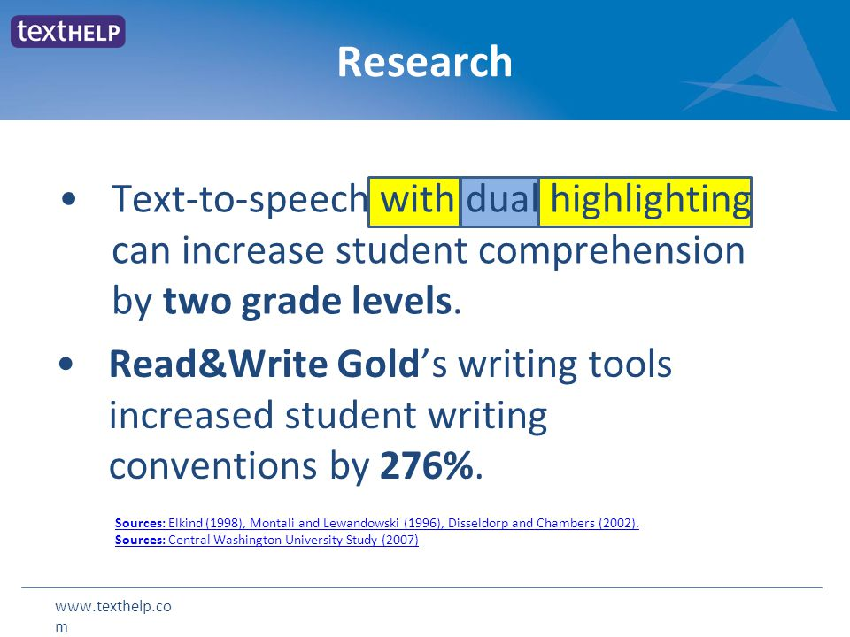 www.texthelp.co m Research Read&Write Gold's writing tools increased student writing conventions by 276%. Sources: Elkind (1998), Montali and Lewandow