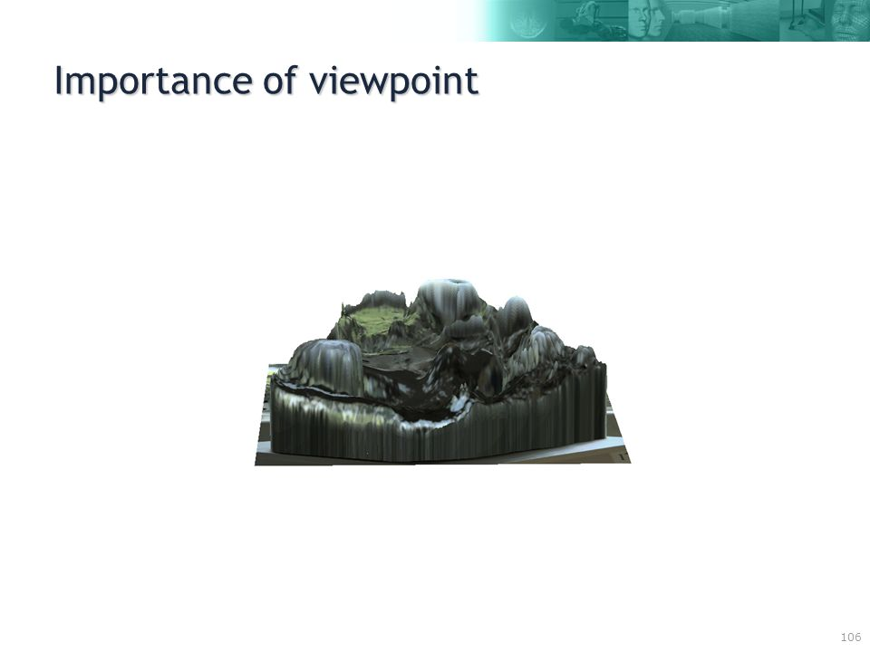 106 Importance of viewpoint