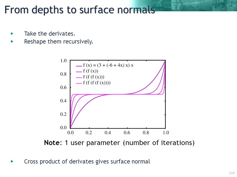 116 From depths to surface normals Note: 1 user parameter (number of iterations)  Take the derivates.
