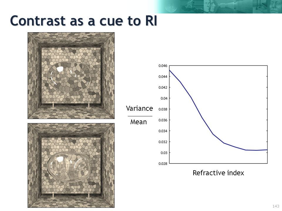 143 Contrast as a cue to RI Refractive index Variance Mean