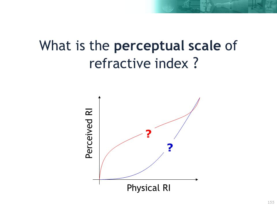155 What is the perceptual scale of refractive index ? ? ? Physical RI Perceived RI