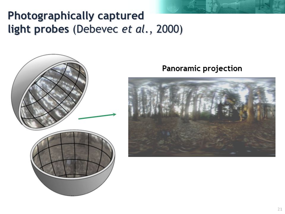 21 Photographically captured light probes (Debevec et al., 2000) Panoramic projection