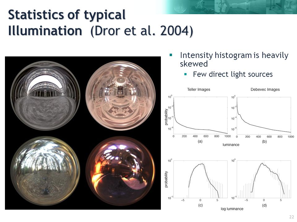 22 Statistics of typical Illumination (Dror et al.