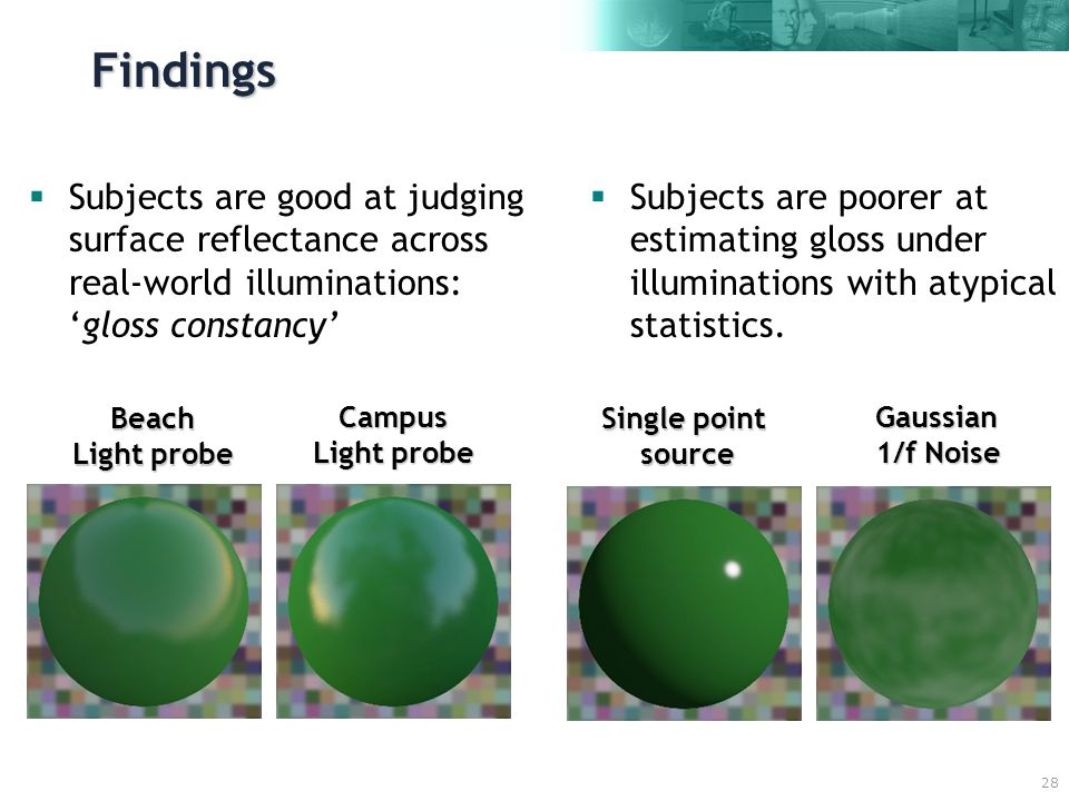 28 Findings  Subjects are good at judging surface reflectance across real-world illuminations: 'gloss constancy' Beach Light probe Campus Single point source source Gaussian 1/f Noise  Subjects are poorer at estimating gloss under illuminations with atypical statistics.