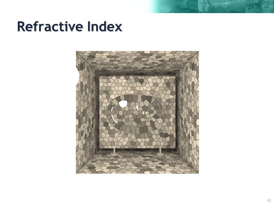 42 Refractive Index