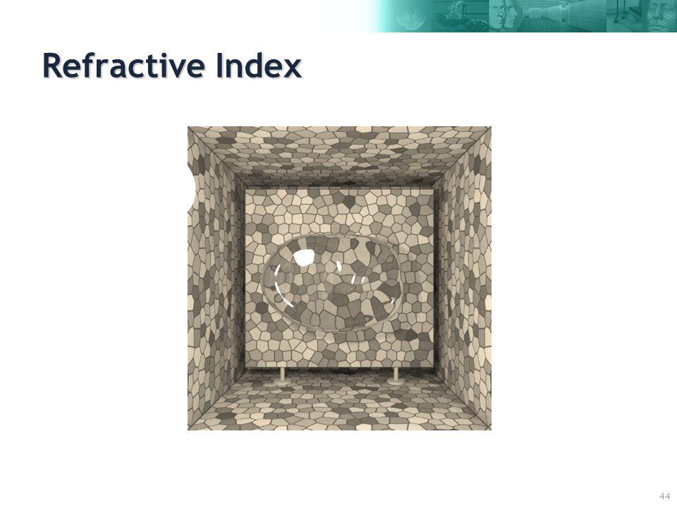 44 Refractive Index