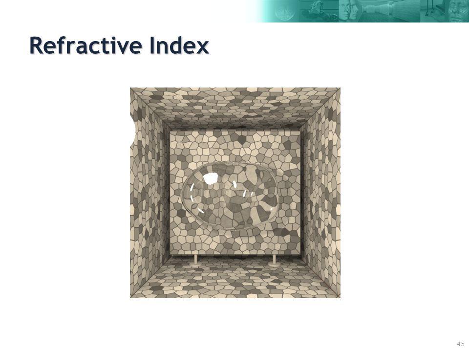 45 Refractive Index