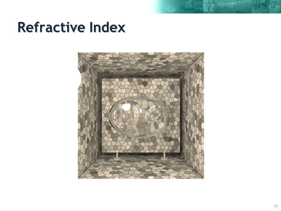 50 Refractive Index