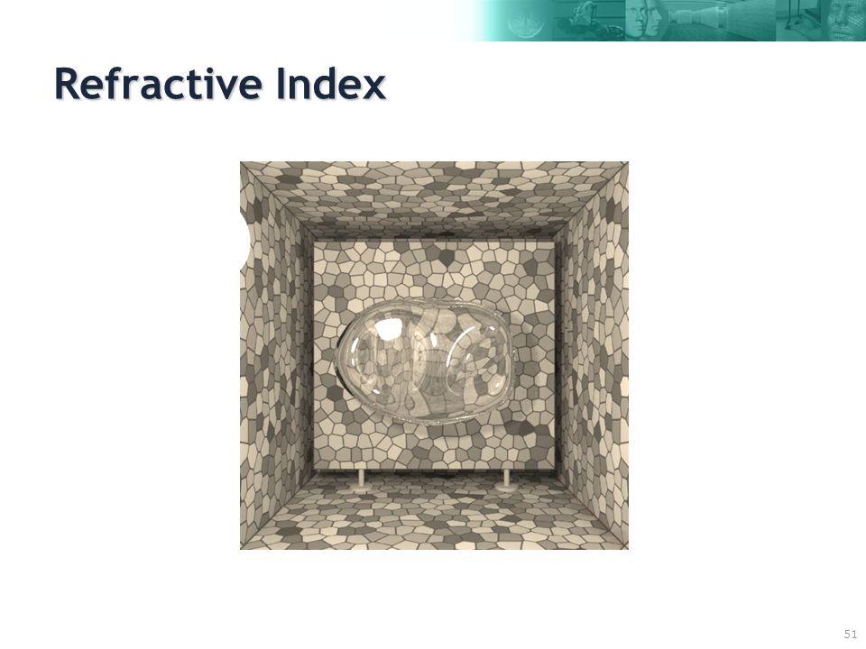 51 Refractive Index