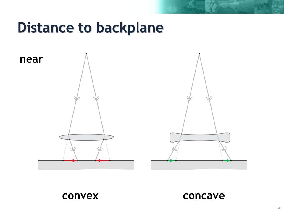 68 Distance to backplane convexconcave near