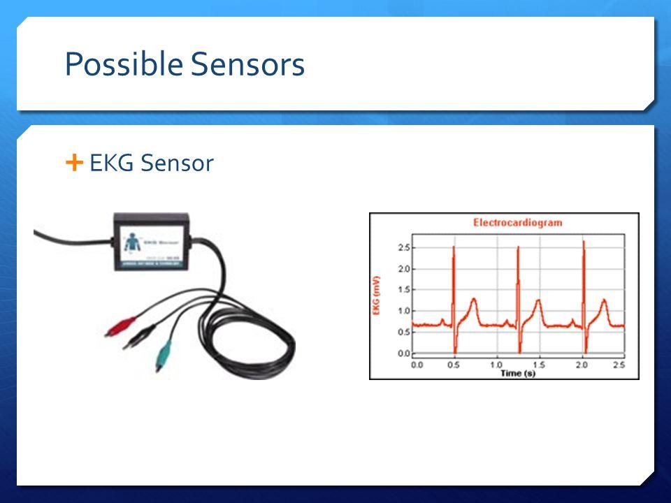Possible Sensors  EKG Sensor