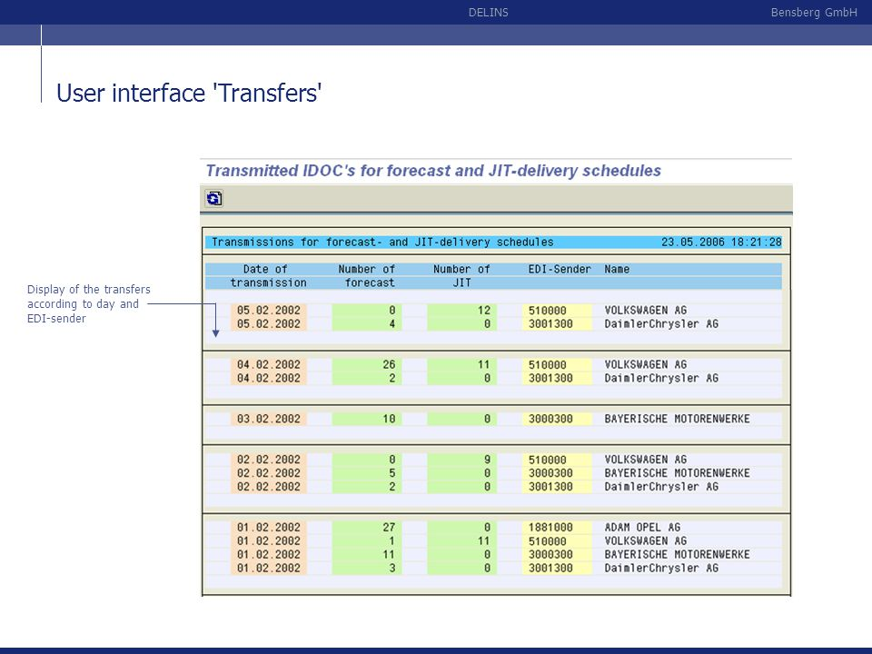 Bensberg GmbHDELINS User interface 'Transfers' Display of the transfers according to day and EDI-sender