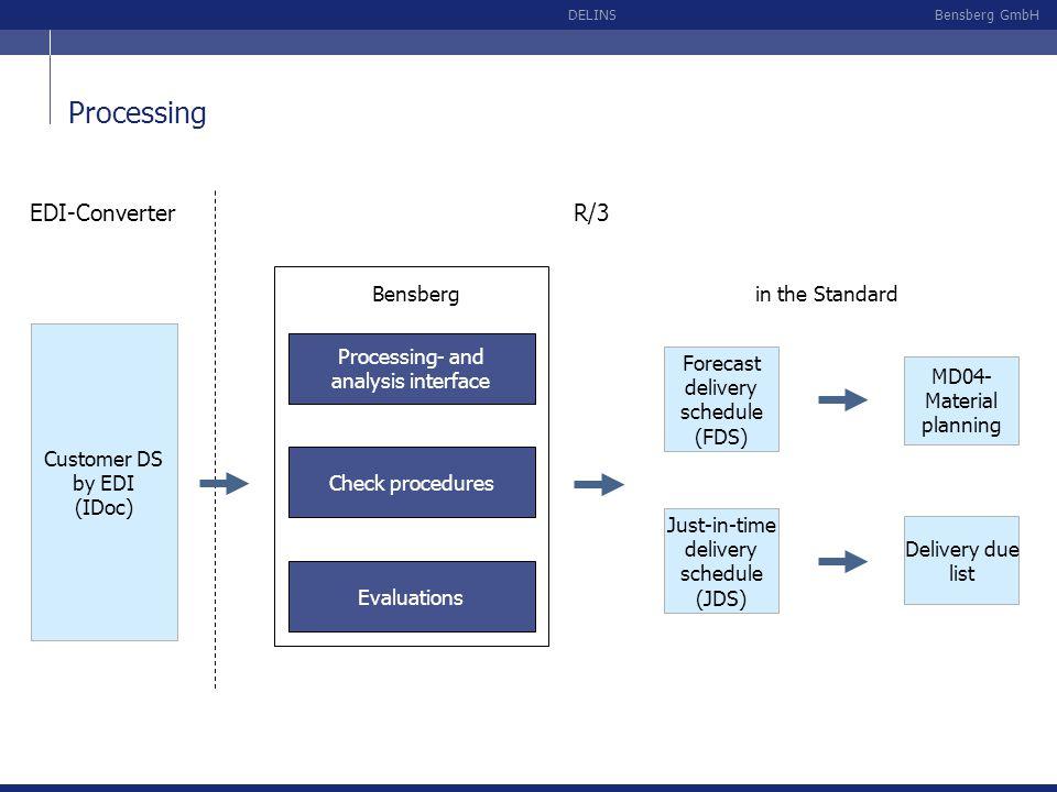 Bensberg GmbHDELINS Check procedures