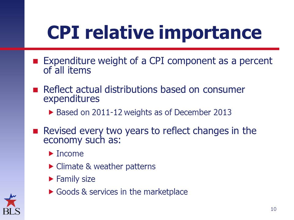 CPI relative importance Expenditure weight of a CPI component as a percent of all items Reflect actual distributions based on consumer expenditures 