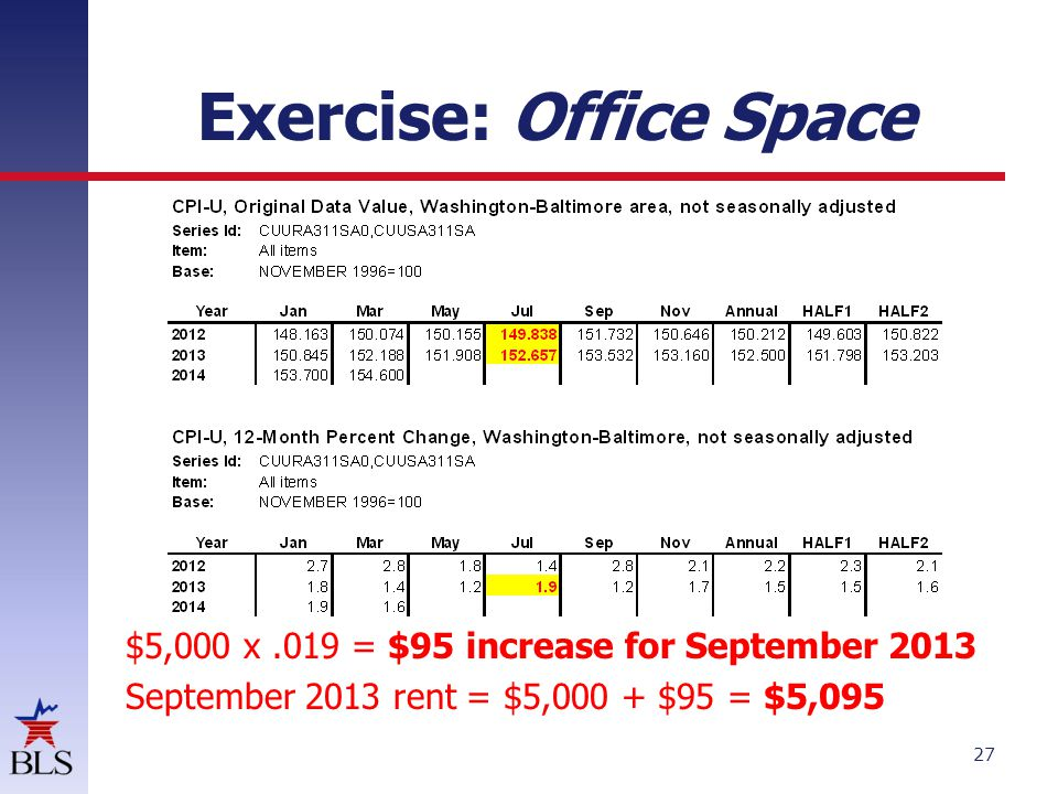 Exercise: Office Space 27 $5,000 x.019 = $95 increase for September 2013 September 2013 rent = $5,000 + $95 = $5,095