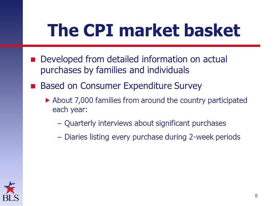Percent change formula CPI c − CPI p x 100 CPI p 19 CPI c = CPI for current period CPI p = CPI for previous period
