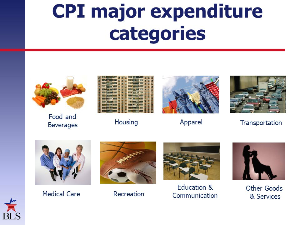 Food and Beverages Housing Apparel Transportation Medical CareRecreation Education & Communication Other Goods & Services CPI major expenditure catego