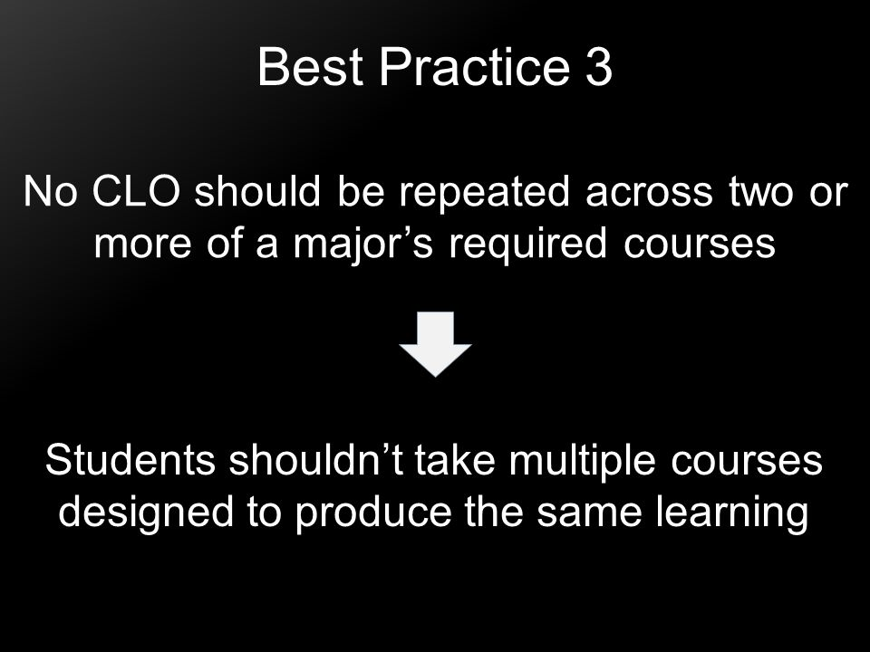 No CLO should be repeated across two or more of a major's required courses Best Practice 3 Students shouldn't take multiple courses designed to produc