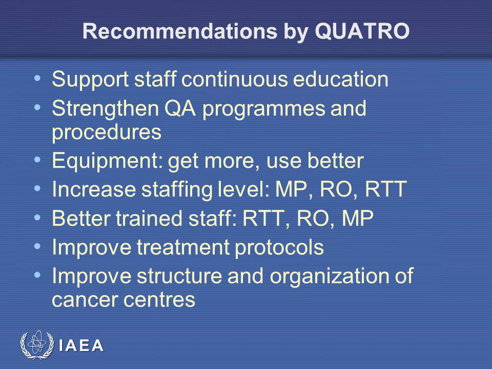Recommendations by QUATRO Support staff continuous education Strengthen QA programmes and procedures Equipment: get more, use better Increase staffing