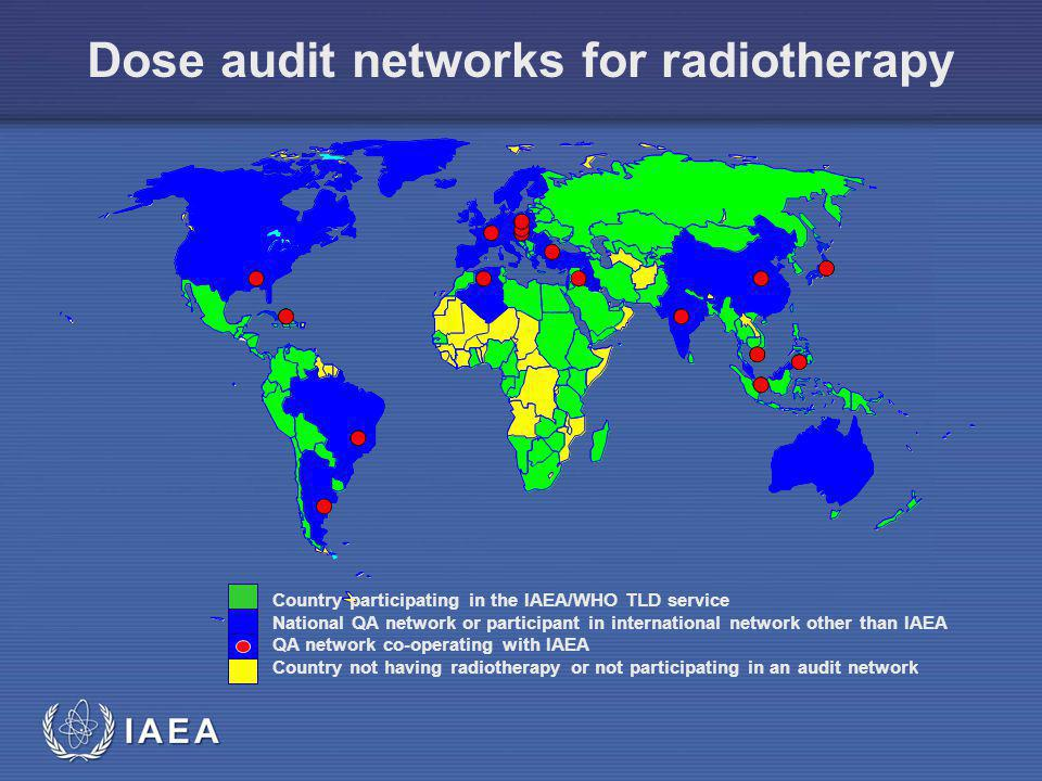 Country participating in the IAEA/WHO TLD service National QA network or participant in international network other than IAEA QA network co-operating