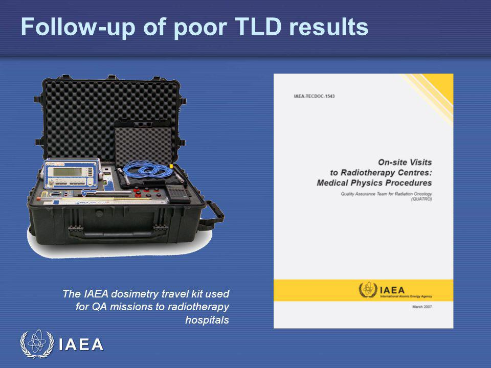 Follow-up of poor TLD results The IAEA dosimetry travel kit used for QA missions to radiotherapy hospitals