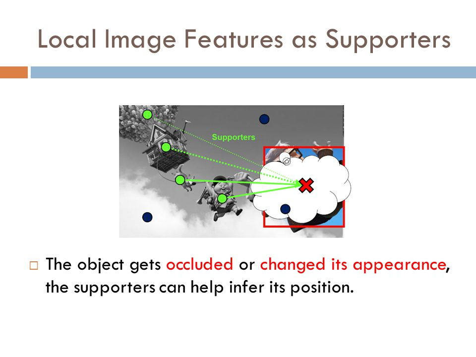Local Image Features as Supporters  The object gets occluded or changed its appearance, the supporters can help infer its position.