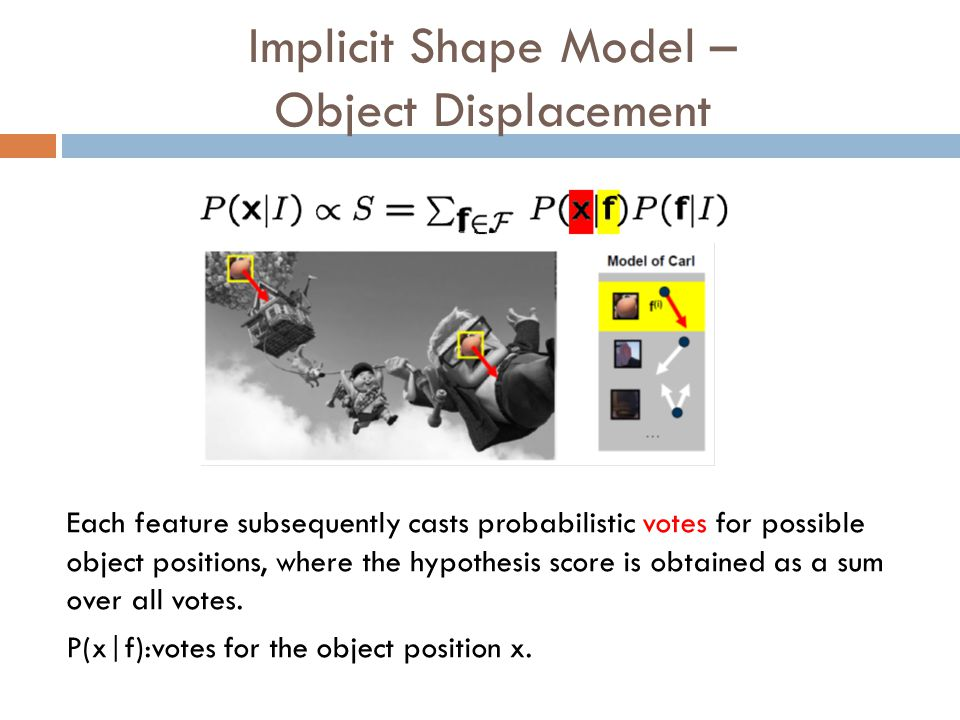 Implicit Shape Model – Object Displacement Each feature subsequently casts probabilistic votes for possible object positions, where the hypothesis sco