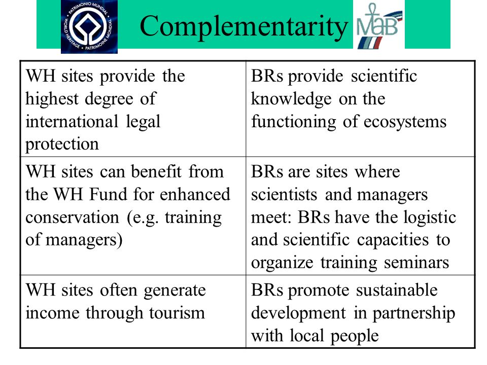 Complementarity WH sites provide the highest degree of international legal protection BRs provide scientific knowledge on the functioning of ecosystems WH sites can benefit from the WH Fund for enhanced conservation (e.g.