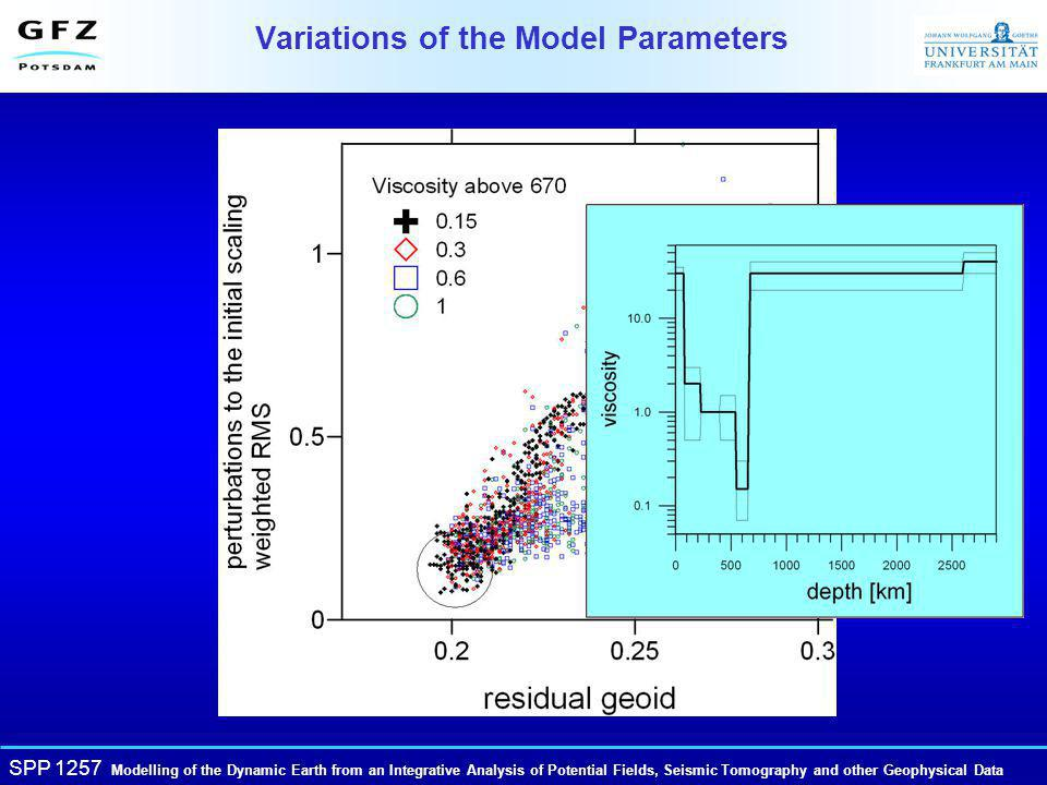 SPP 1257 Modelling of the Dynamic Earth from an Integrative Analysis of Potential Fields, Seismic Tomography and other Geophysical Data Variations of the Model Parameters