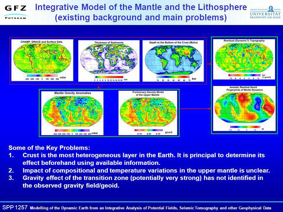 SPP 1257 Modelling of the Dynamic Earth from an Integrative Analysis of Potential Fields, Seismic Tomography and other Geophysical Data Integrative Model of the Mantle and the Lithosphere (existing background and main problems) Some of the Key Problems: 1.