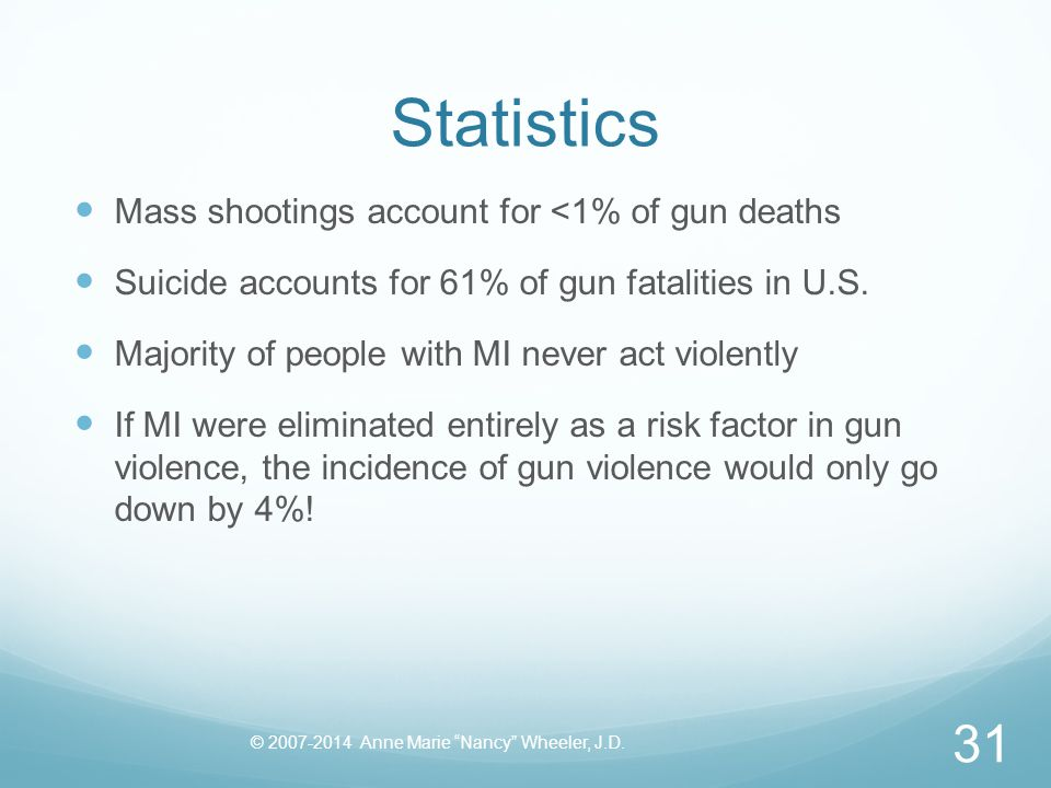 Statistics Mass shootings account for <1% of gun deaths Suicide accounts for 61% of gun fatalities in U.S.