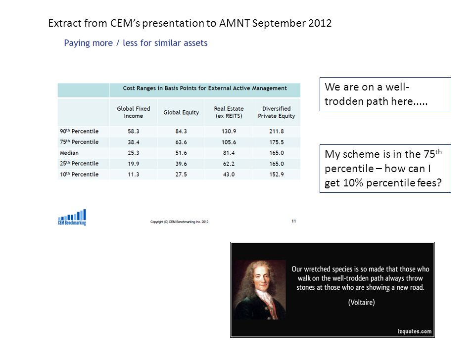 Extract from CEM's presentation to AMNT September 2012 We are on a well- trodden path here.....