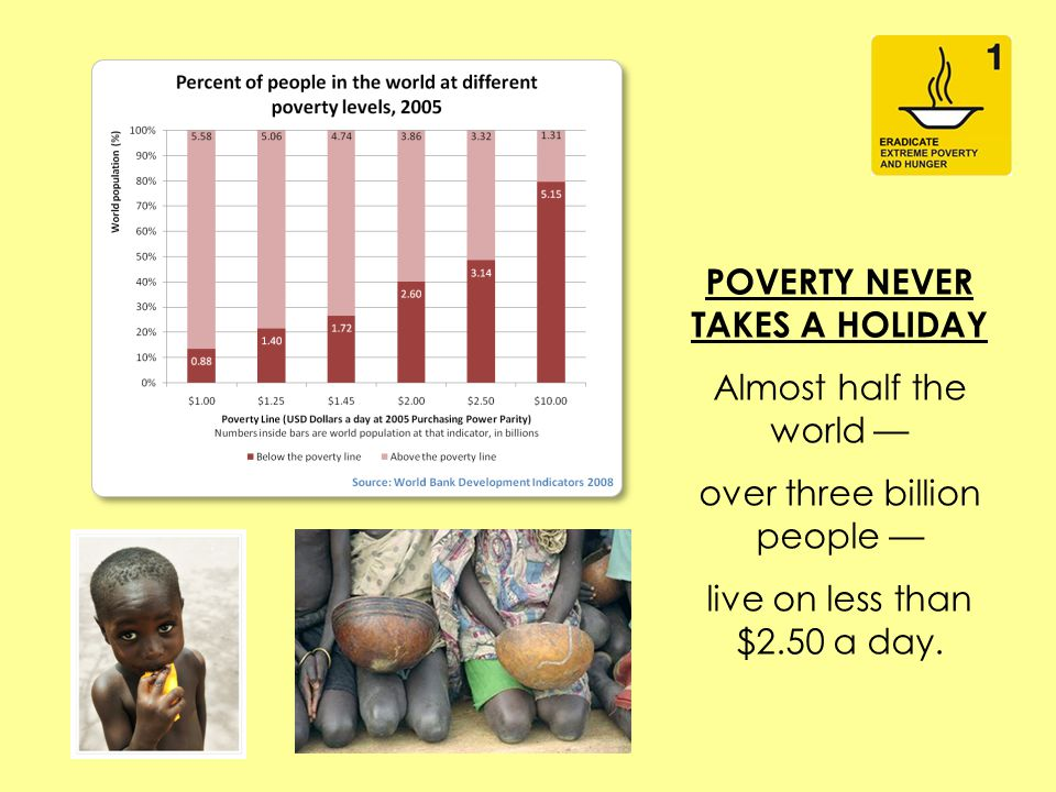 Is Environmental sustainability linked to poverty???
