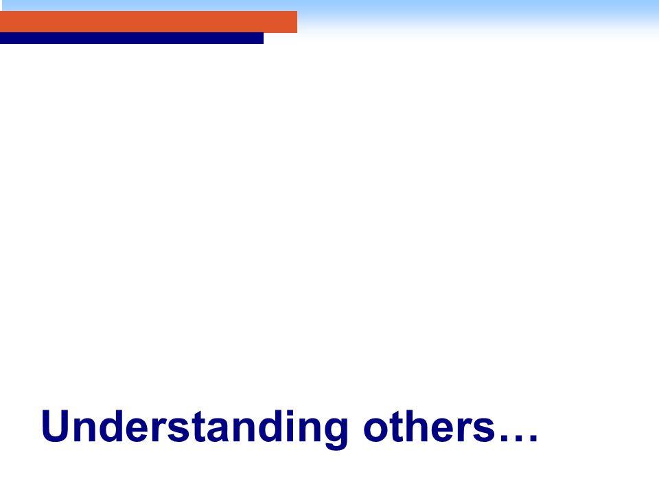 Understanding others…