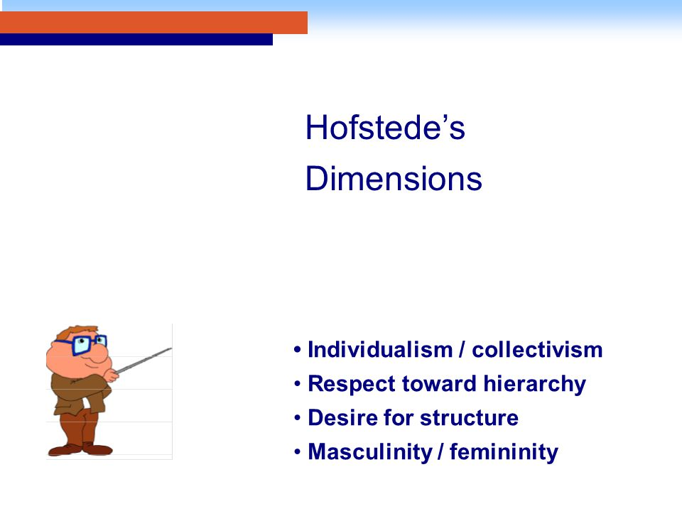 Hofstede's Dimensions Individualism / collectivism Respect toward hierarchy Desire for structure Masculinity / femininity