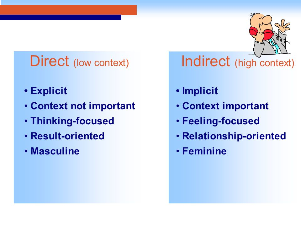 Explicit Context not important Thinking-focused Result-oriented Masculine Implicit Context important Feeling-focused Relationship-oriented Feminine Di