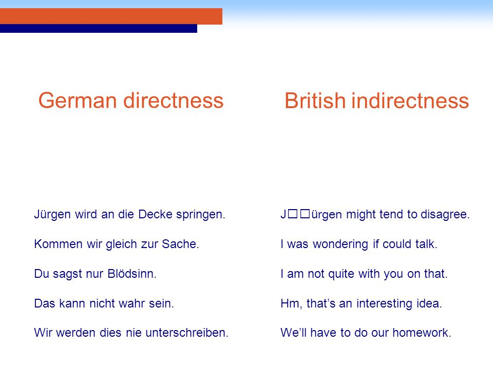 German directness British indirectness Jürgen wird an die Decke springen.Jürgen might tend to disagree. Kommen wir gleich zur Sache.I was wondering if