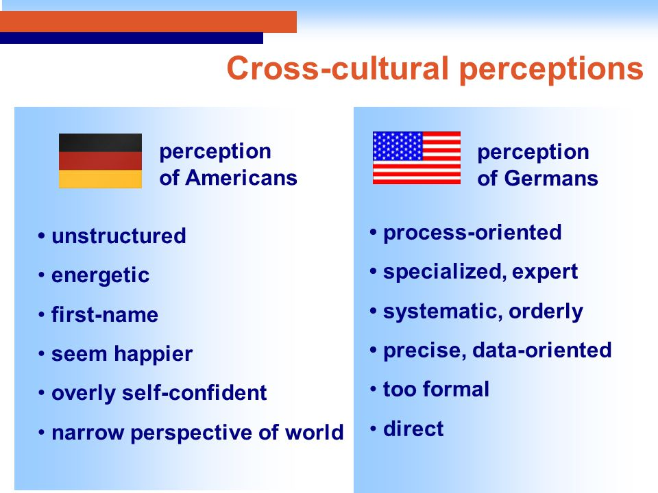 Cross-cultural perceptions unstructured energetic first-name seem happier overly self-confident narrow perspective of world process-oriented specialized, expert systematic, orderly precise, data-oriented too formal direct perception of Germans perception of Americans