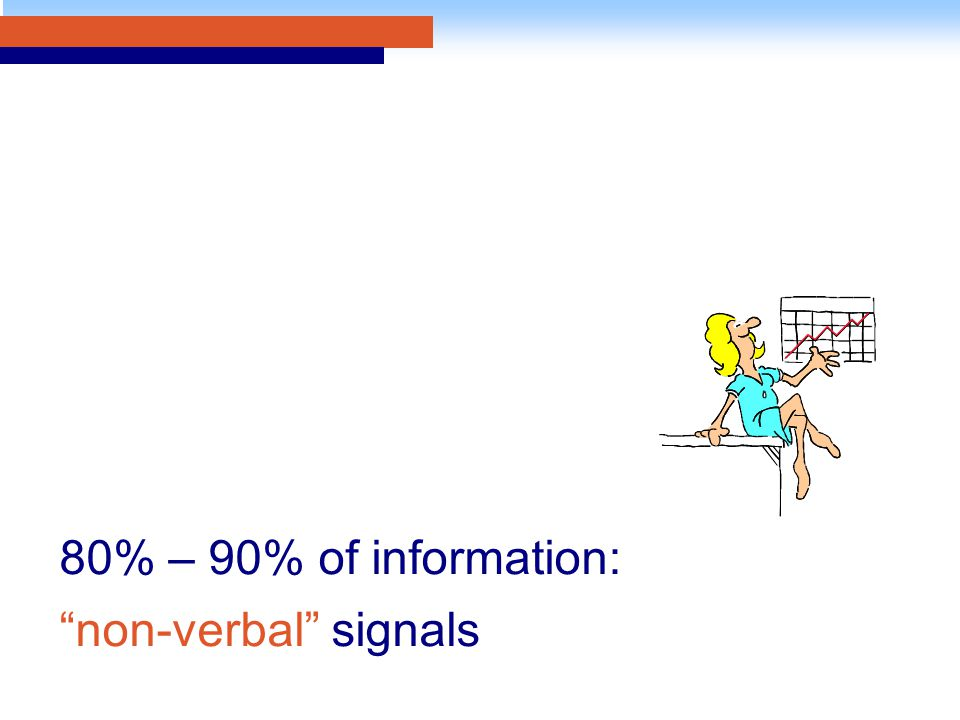 80% – 90% of information: non-verbal signals
