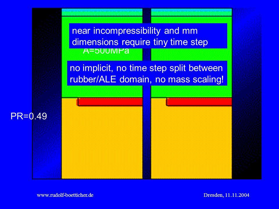 Dresden, 11.11.2004www.rudolf-boetticher.de A=500MPa A=100MPa PR=0.49 near incompressibility and mm dimensions require tiny time step no implicit, no