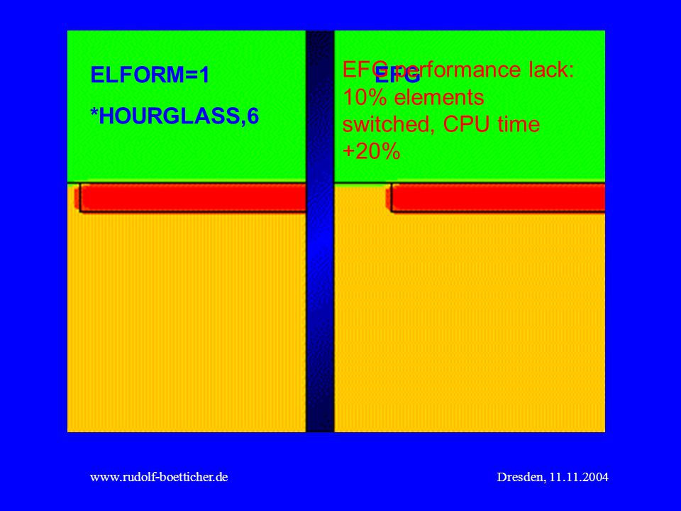 Dresden, 11.11.2004www.rudolf-boetticher.de EFGELFORM=1 *HOURGLASS,6 EFG performance lack: 10% elements switched, CPU time +20%