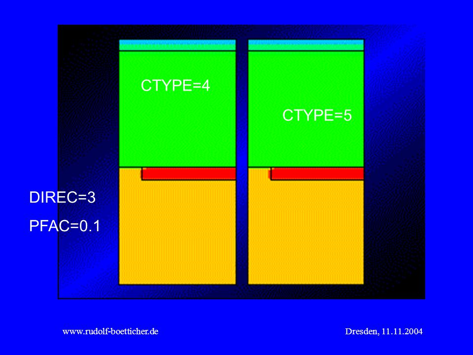 Dresden, 11.11.2004www.rudolf-boetticher.de CTYPE=4 CTYPE=5 DIREC=3 PFAC=0.1