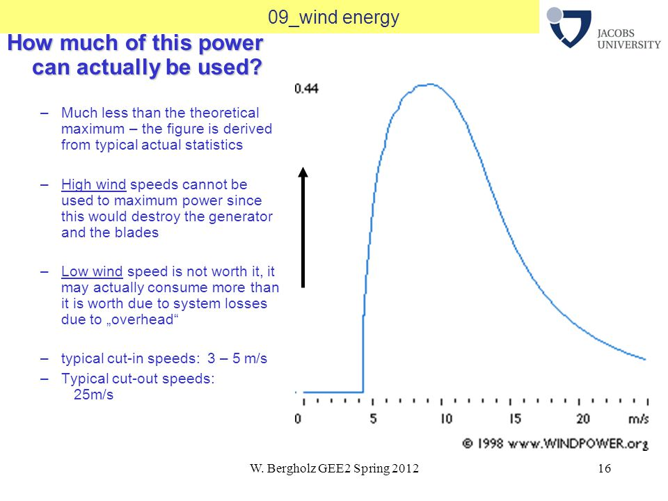 W. Bergholz GEE2 Spring 201216 09_wind energy How much of this power can actually be used.